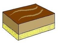 Millionaire shortbread sablé au caramel jeu de cuisine